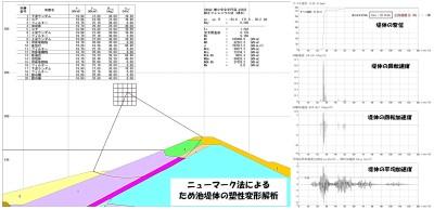 地震時残留変形解析事例-1(ニューマーク法)
