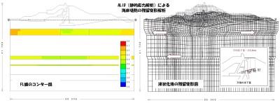 地震時残留変形解析事例-3(ALID)