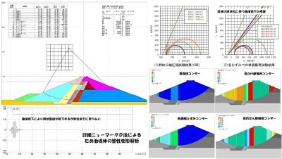 地震時残留変形解析事例-2(ニューマークD法)
